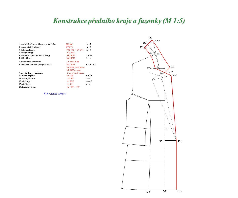 Konstrukce předního kraje a fazonky (M 1:5) 1. umístění přehybu klopy v průkrčníkuK6 K61 k = 2 2. konec přehybu klopyP7 P71 k = 7 3. šířka překladuP71
