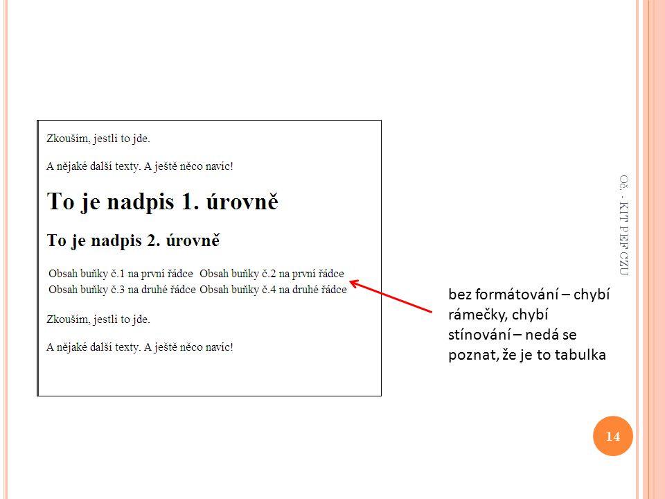 14 Oč. - KIT PEF CZU bez formátování – chybí rámečky, chybí stínování – nedá se poznat, že je to tabulka