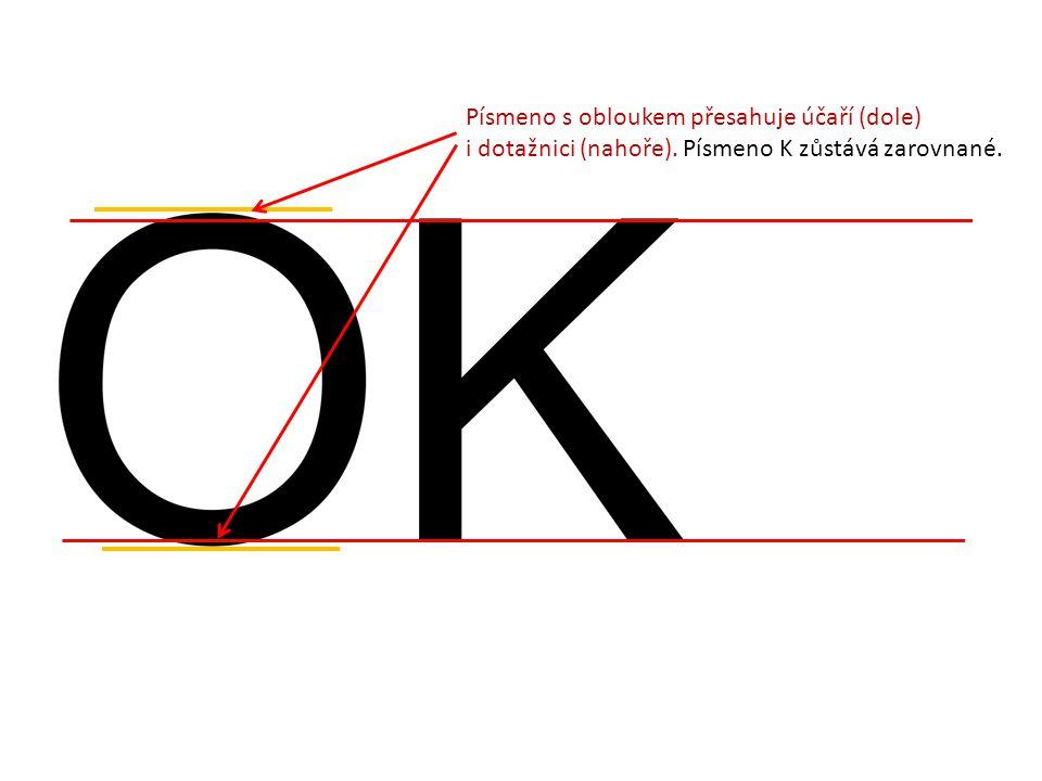 Písmeno s obloukem přesahuje účaří (dole) i dotažnici (nahoře). Písmeno K zůstává zarovnané.