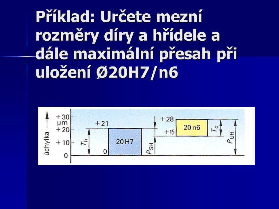 Příklad: Určete mezní rozměry díry a hřídele a dále maximální přesah při uložení Ø20H7/n6