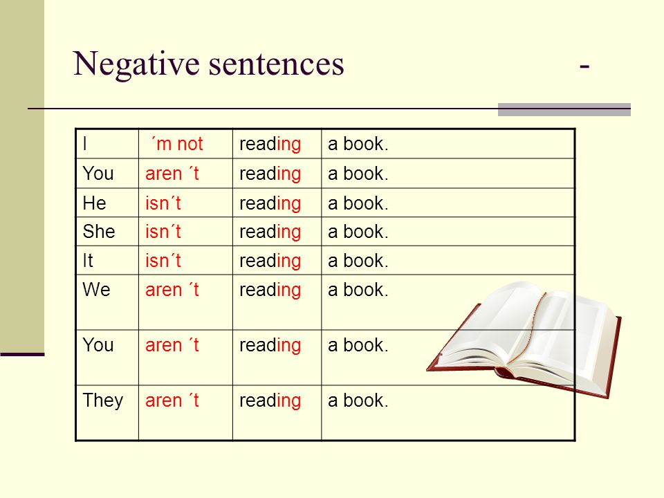 Negative sentences - I ´m notreadinga book. Youaren ´treadinga book.
