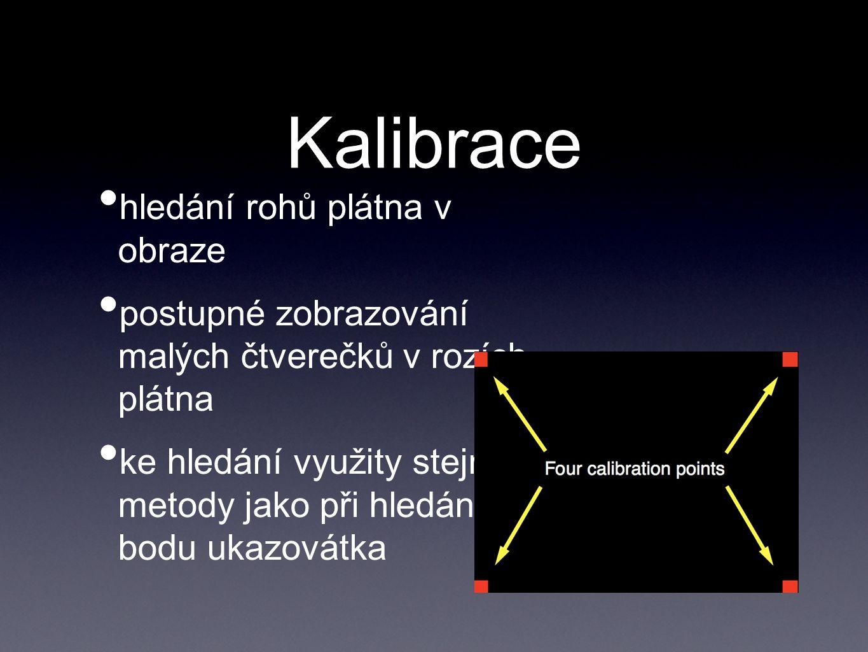 Kalibrace hledání rohů plátna v obraze postupné zobrazování malých čtverečků v rozích plátna ke hledání využity stejné metody jako při hledání bodu uk