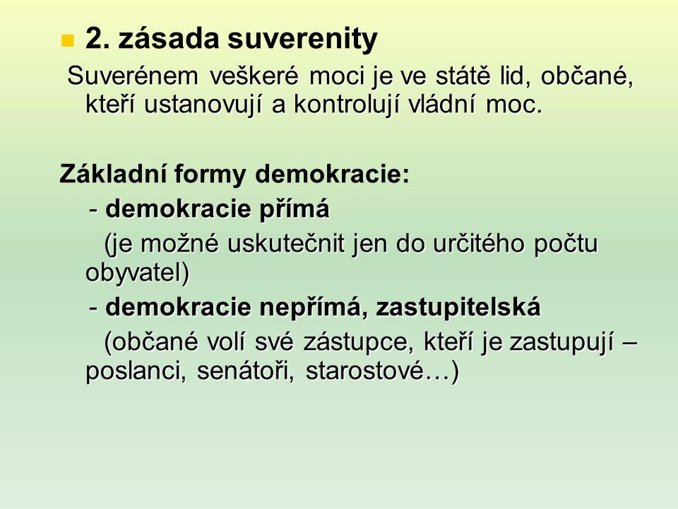 2. zásada suverenity Suverénem veškeré moci je ve státě lid, občané, kteří ustanovují a kontrolují vládní moc. Suverénem veškeré moci je ve státě lid,