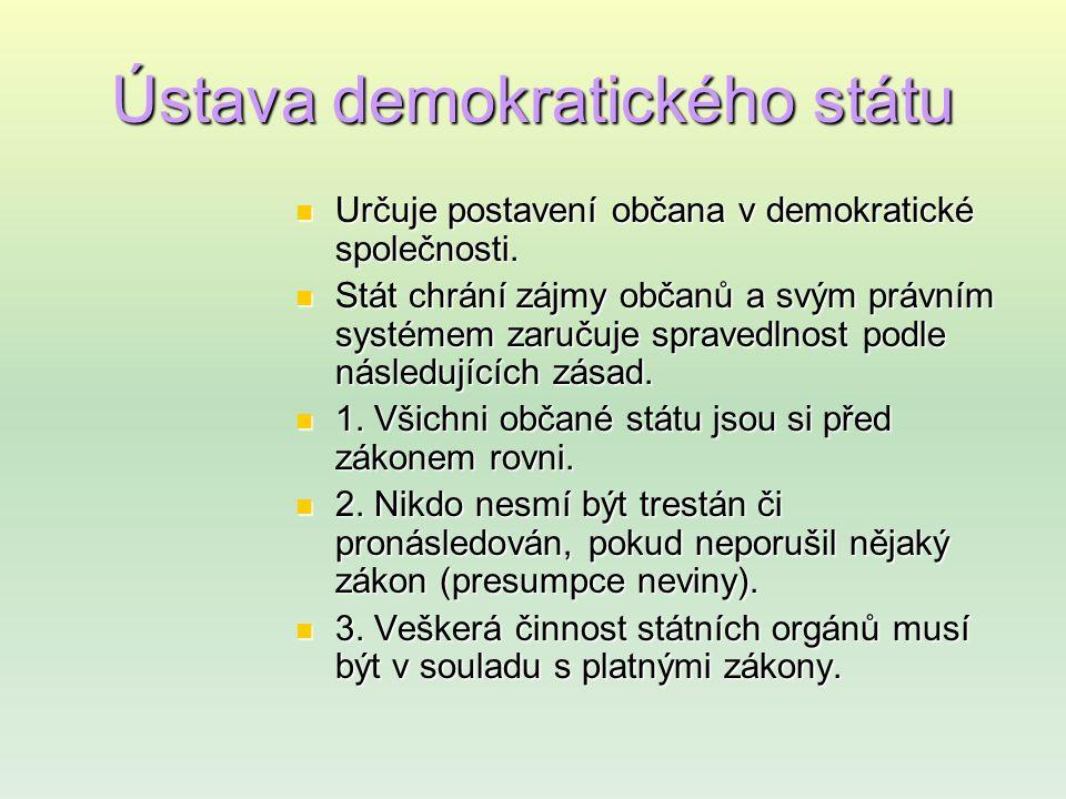 Ústava demokratického státu Určuje postavení občana v demokratické společnosti.