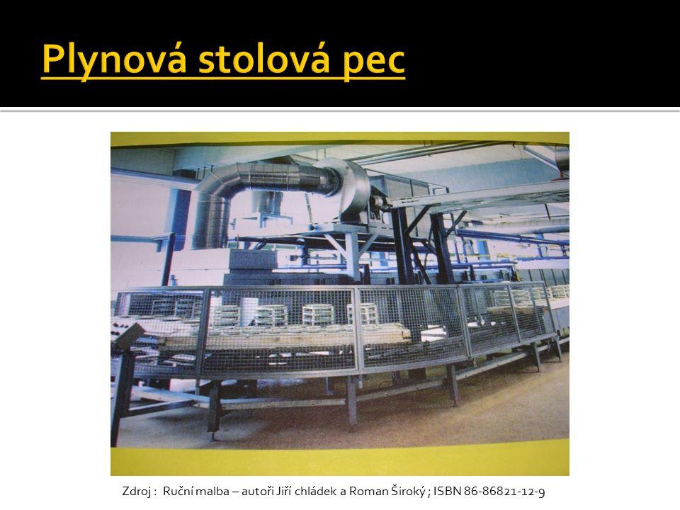  Dekorované výrobky se vkládají do prostoru pece na pálící desky.