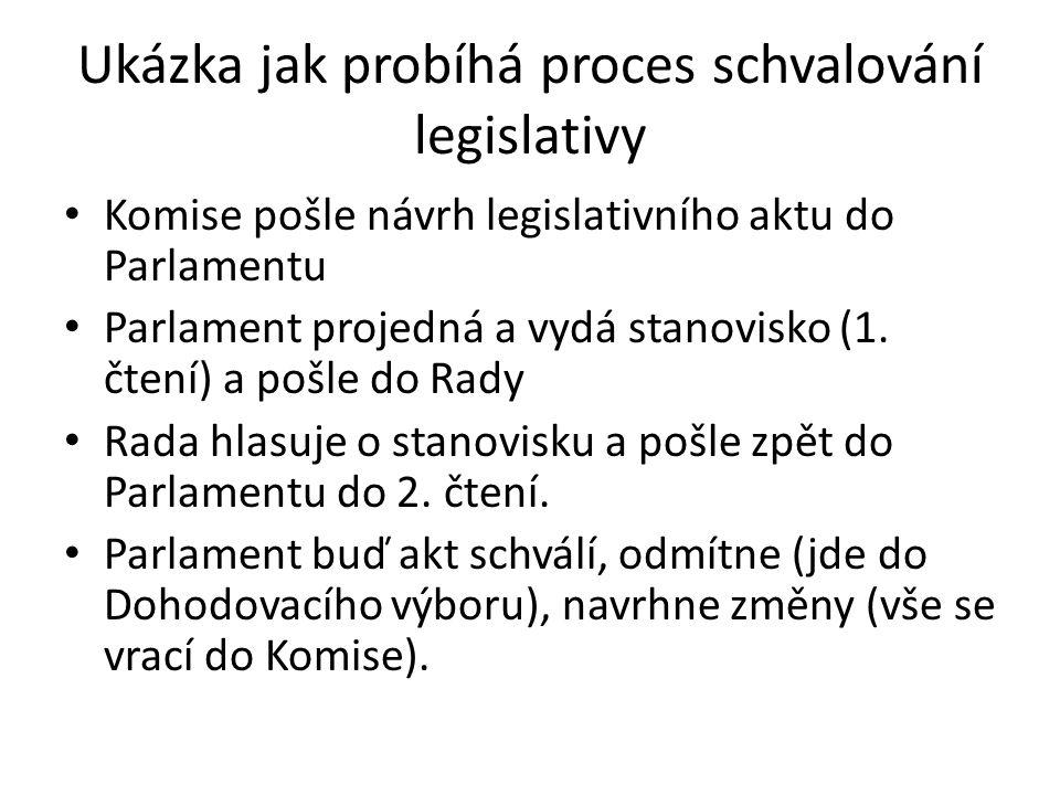 Ukázka jak probíhá proces schvalování legislativy Komise pošle návrh legislativního aktu do Parlamentu Parlament projedná a vydá stanovisko (1.