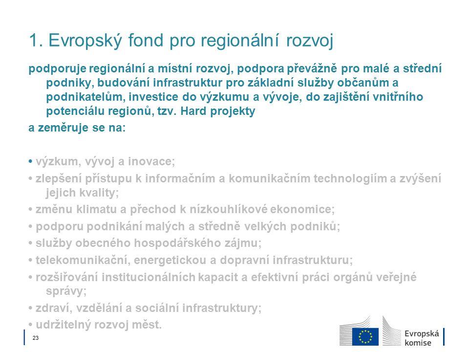 │ 23 1. Evropský fond pro regionální rozvoj podporuje regionální a místní rozvoj, podpora převážně pro malé a střední podniky, budování infrastruktur
