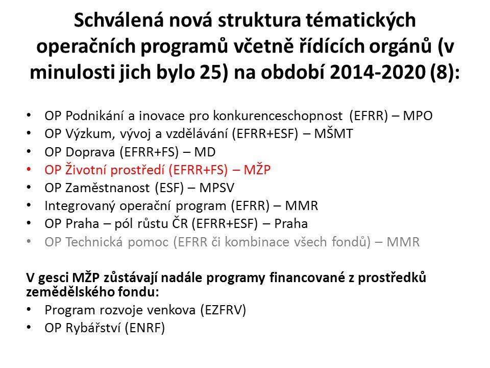 Schválená nová struktura tématických operačních programů včetně řídících orgánů (v minulosti jich bylo 25) na období 2014-2020 (8): OP Podnikání a inovace pro konkurenceschopnost (EFRR) – MPO OP Výzkum, vývoj a vzdělávání (EFRR+ESF) – MŠMT OP Doprava (EFRR+FS) – MD OP Životní prostředí (EFRR+FS) – MŽP OP Zaměstnanost (ESF) – MPSV Integrovaný operační program (EFRR) – MMR OP Praha – pól růstu ČR (EFRR+ESF) – Praha OP Technická pomoc (EFRR či kombinace všech fondů) – MMR V gesci MŽP zůstávají nadále programy financované z prostředků zemědělského fondu: Program rozvoje venkova (EZFRV) OP Rybářství (ENRF)