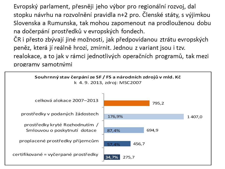 Evropský parlament, přesněji jeho výbor pro regionální rozvoj, dal stopku návrhu na rozvolnění pravidla n+2 pro.