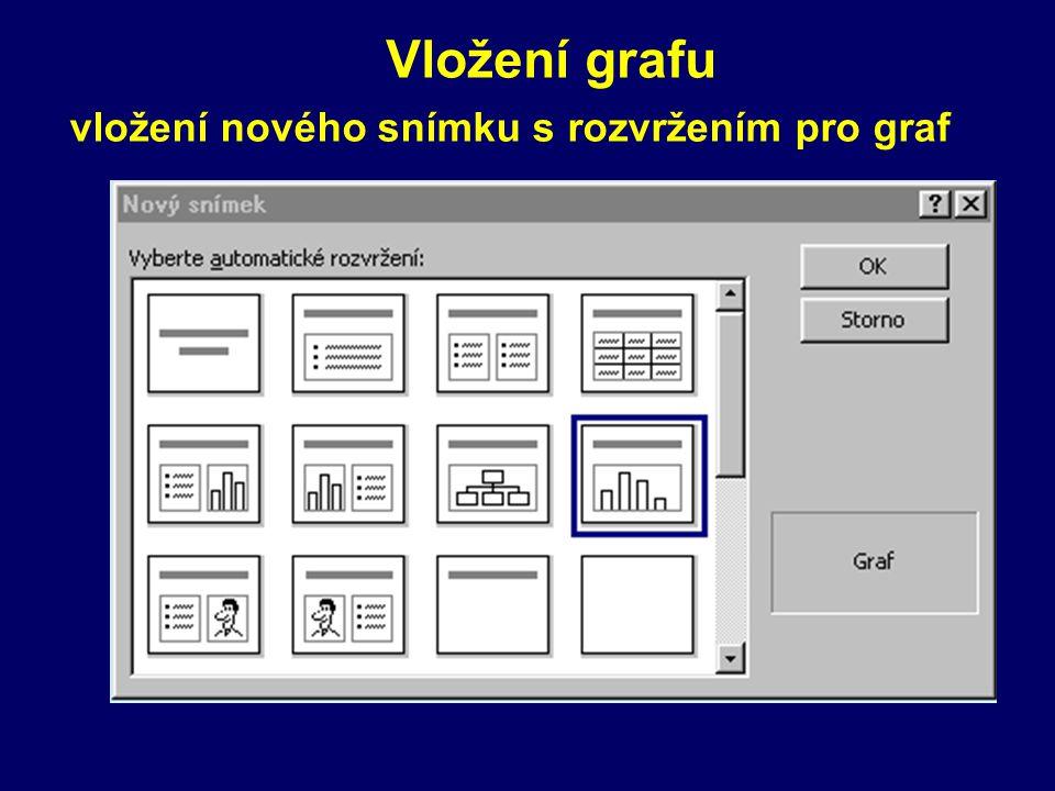 Jak na grafy? různé typy - různé použití n text a čísla minimum popisek pozor na čitelnost n barvy kontrast harmonie