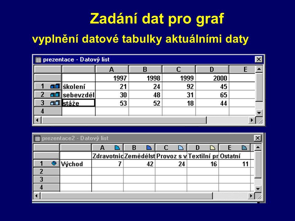 """Vložení grafu nabídka Vložit - příkaz Graf n tlačítko """"Vložit graf"""" na Standardním panelu"""