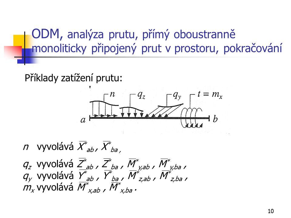 10 ODM, analýza prutu, přímý oboustranně monoliticky připojený prut v prostoru, pokračování Příklady zatížení prutu: n vyvolává X * ab, X * ba, q z vy