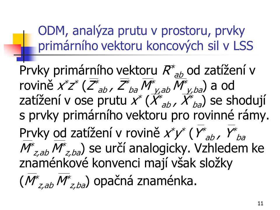 11 ODM, analýza prutu v prostoru, prvky primárního vektoru koncových sil v LSS Prvky primárního vektoru R * ab od zatížení v rovině x * z * (Z * ab, Z