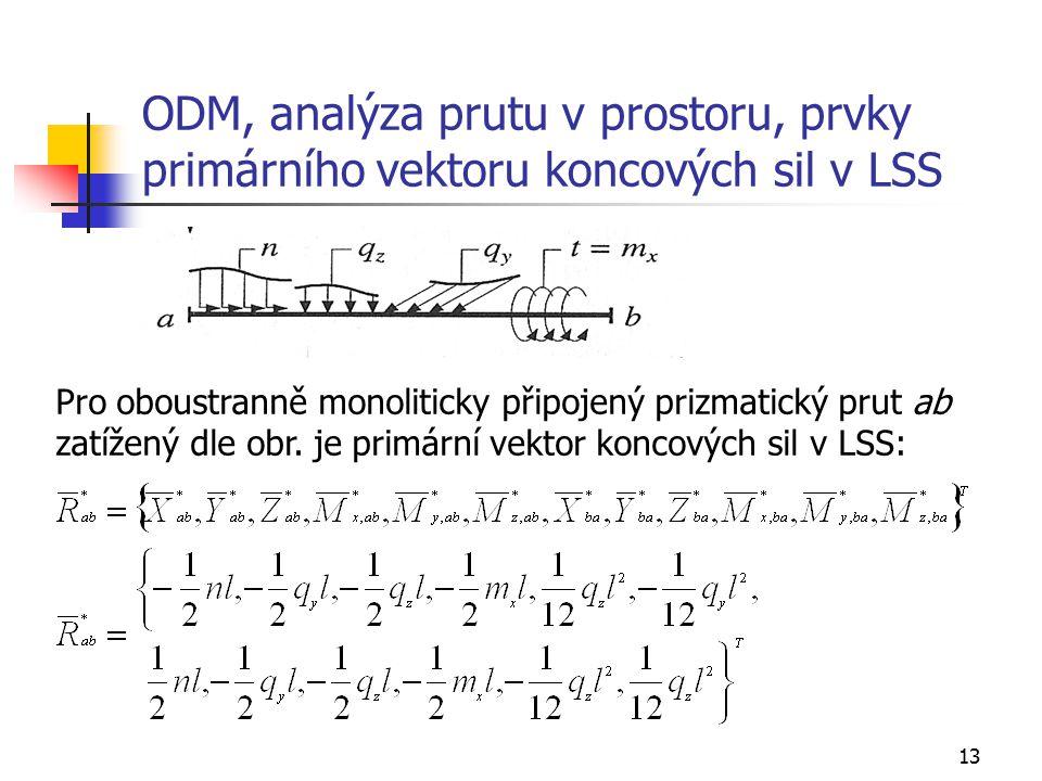 13 ODM, analýza prutu v prostoru, prvky primárního vektoru koncových sil v LSS Pro oboustranně monoliticky připojený prizmatický prut ab zatížený dle