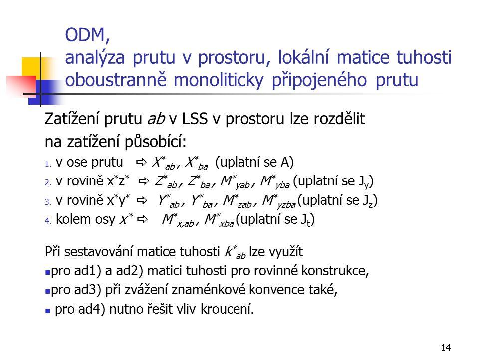 14 ODM, analýza prutu v prostoru, lokální matice tuhosti oboustranně monoliticky připojeného prutu Zatížení prutu ab v LSS v prostoru lze rozdělit na
