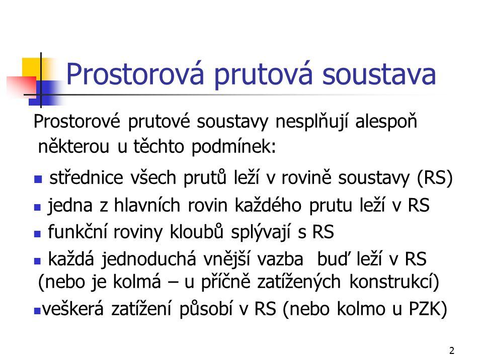 2 Prostorová prutová soustava Prostorové prutové soustavy nesplňují alespoň některou u těchto podmínek: střednice všech prutů leží v rovině soustavy (