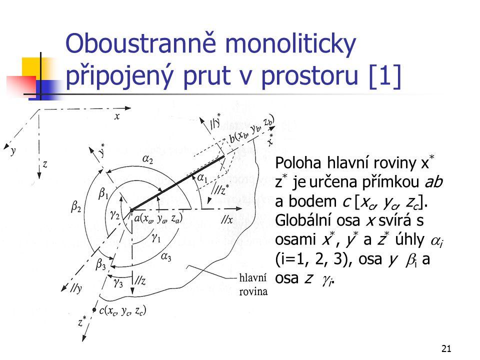 21 Oboustranně monoliticky připojený prut v prostoru [1] Poloha hlavní roviny x * z * je určena přímkou ab a bodem c [x c, y c, z c ]. Globální osa x