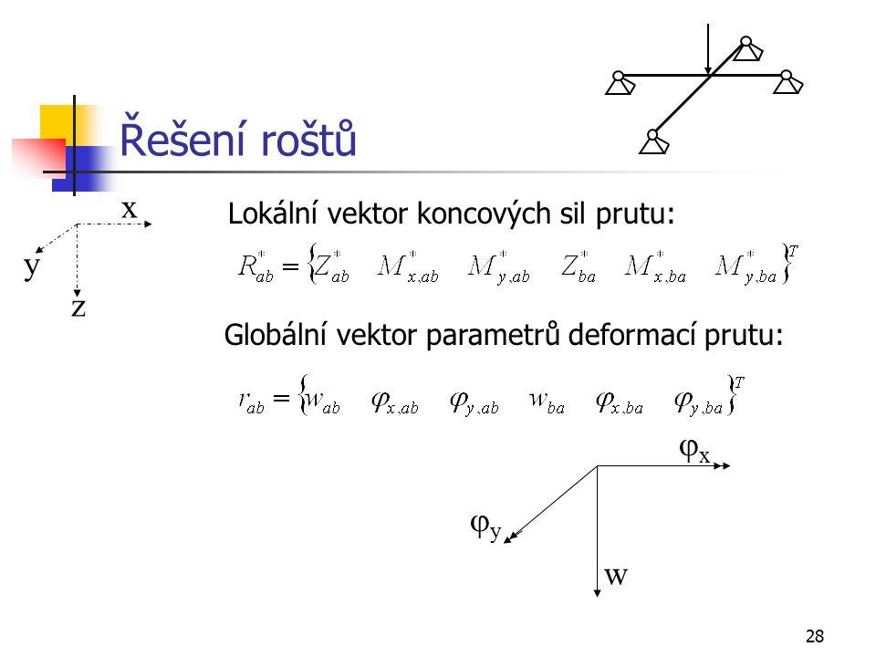 28 Řešení roštů x z y Lokální vektor koncových sil prutu: Globální vektor parametrů deformací prutu: xx w yy