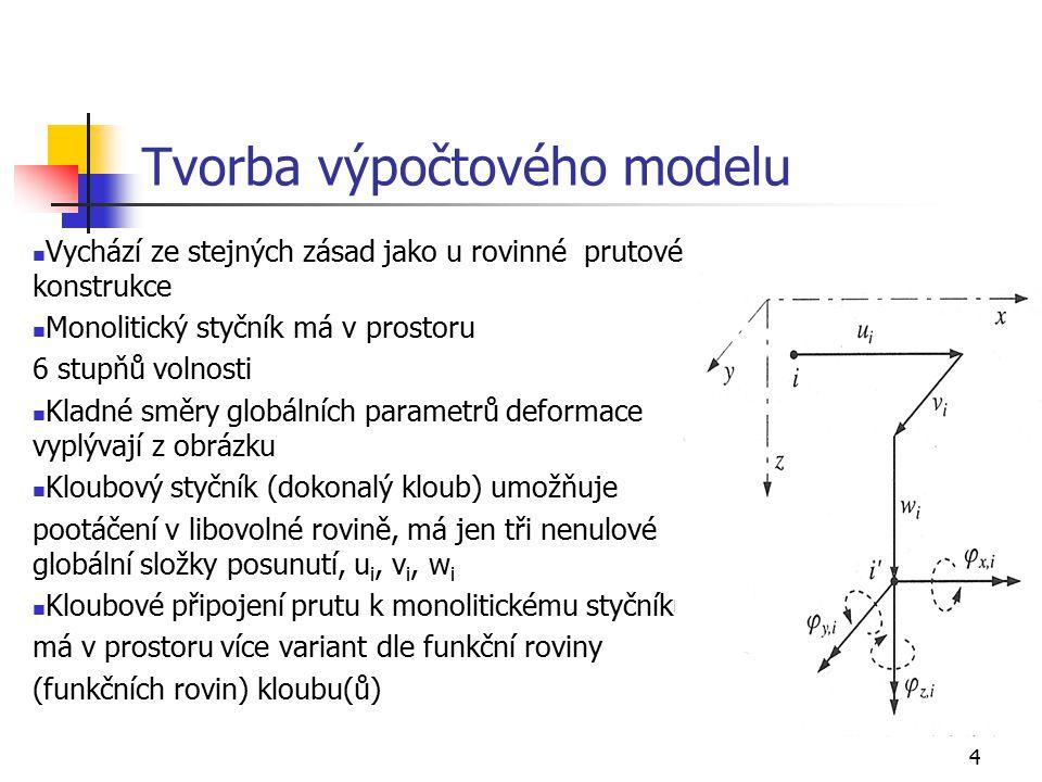 4 Tvorba výpočtového modelu Vychází ze stejných zásad jako u rovinné prutové konstrukce Monolitický styčník má v prostoru 6 stupňů volnosti Kladné smě