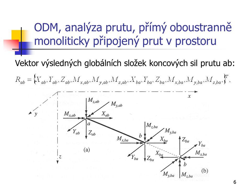 7 ODM, analýza prutu, přímý oboustranně monoliticky připojený prut v prostoru, pokračování Vektor primárních globálních složek koncových sil prutu ab: Vektor globálních složek deformace prutu ab: Pro výsledný globální vektor koncových sil platí již známý vztah: