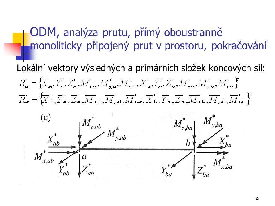 10 ODM, analýza prutu, přímý oboustranně monoliticky připojený prut v prostoru, pokračování Příklady zatížení prutu: n vyvolává X * ab, X * ba, q z vyvolává Z * ab, Z * ba, M * y,ab, M * y,ba, q y vyvolává Y * ab, Y * ba, M * z,ab, M * z,ba, m x vyvolává M * x,ab, M * x,ba.