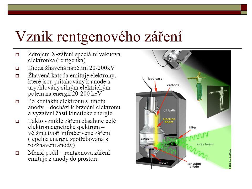 Vznik rentgenového záření  Zdrojem X-záření speciální vakuová elektronka (rentgenka)  Dioda žhavená napětím 20-200kV  Žhavená katoda emituje elektrony, které jsou přitahovány k anodě a urychlovány silným elektrickým polem na energii 20-200 keV  Po kontaktu elektronů s hmotu anody – dochází k brždění elektronů a vyzáření části kinetické energie.