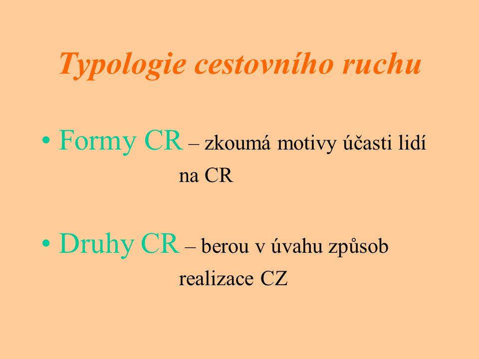 Typologie cestovního ruchu Formy CR – zkoumá motivy účasti lidí na CR Druhy CR – berou v úvahu způsob realizace CZ