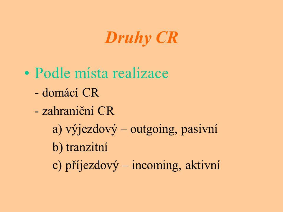 Druhy CR Podle místa realizace - domácí CR - zahraniční CR a) výjezdový – outgoing, pasivní b) tranzitní c) příjezdový – incoming, aktivní