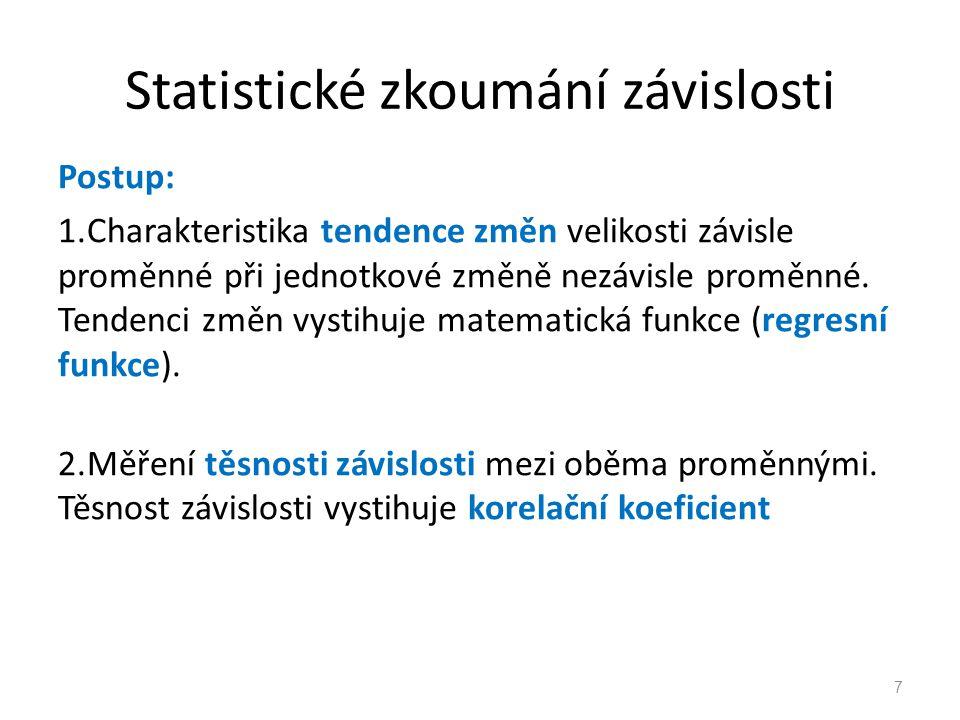 Statistické zkoumání závislosti Postup: 1.Charakteristika tendence změn velikosti závisle proměnné při jednotkové změně nezávisle proměnné. Tendenci z
