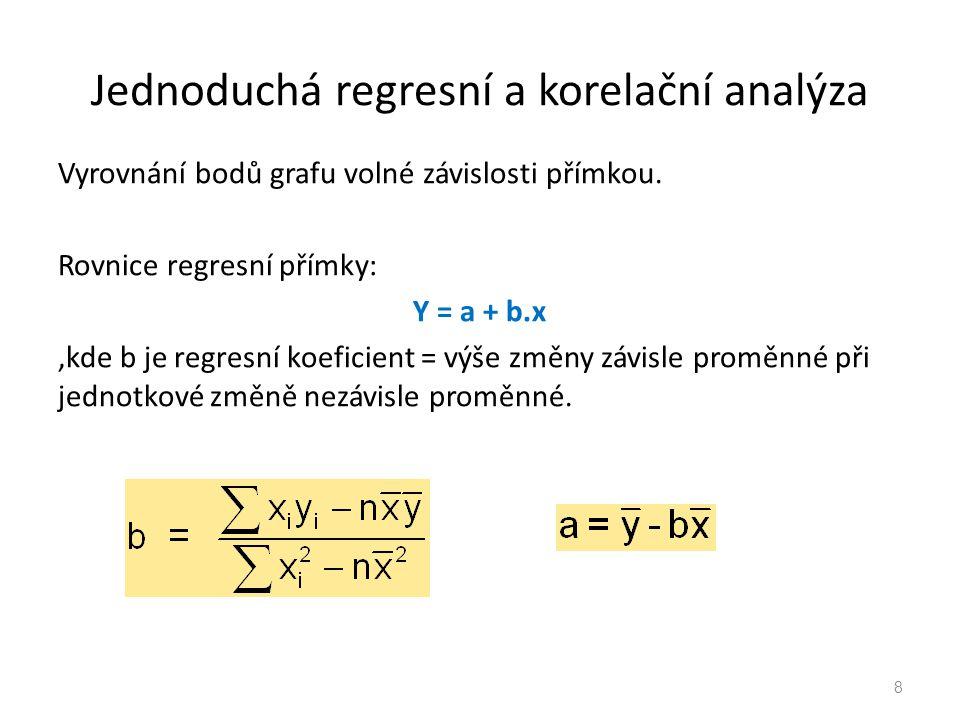 Jednoduchá regresní a korelační analýza Vyrovnání bodů grafu volné závislosti přímkou. Rovnice regresní přímky: Y = a + b.x,kde b je regresní koeficie