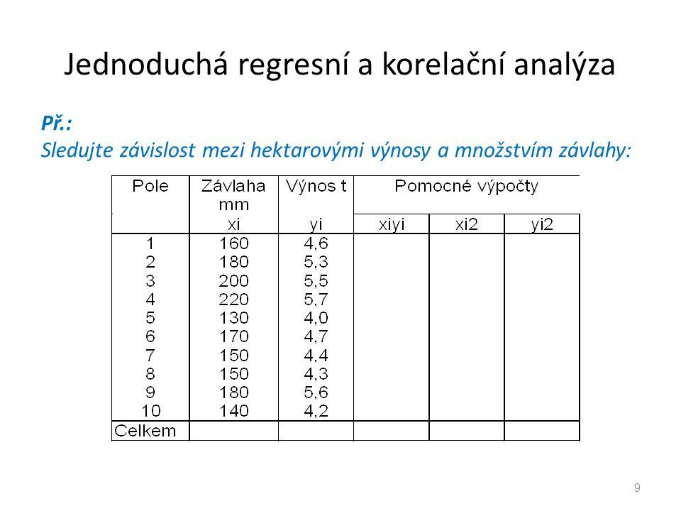 Jednoduchá regresní a korelační analýza Př.: Sledujte závislost mezi hektarovými výnosy a množstvím závlahy: 9