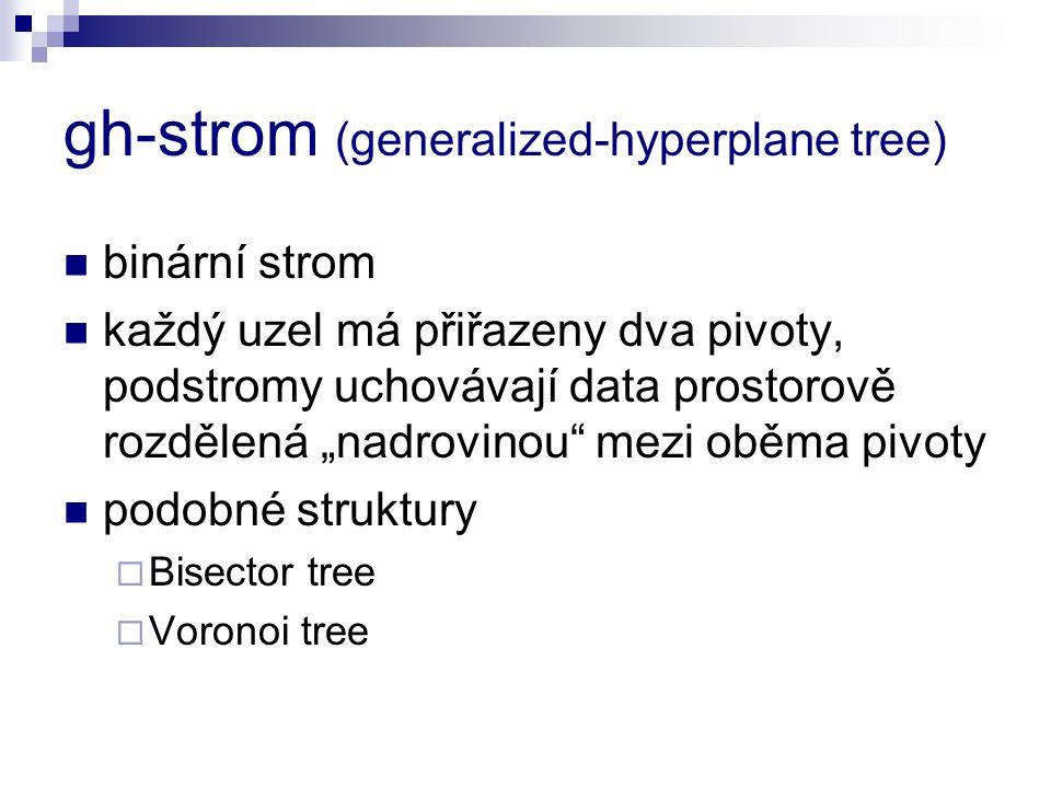 """gh-strom (generalized-hyperplane tree) binární strom každý uzel má přiřazeny dva pivoty, podstromy uchovávají data prostorově rozdělená """"nadrovinou mezi oběma pivoty podobné struktury  Bisector tree  Voronoi tree"""