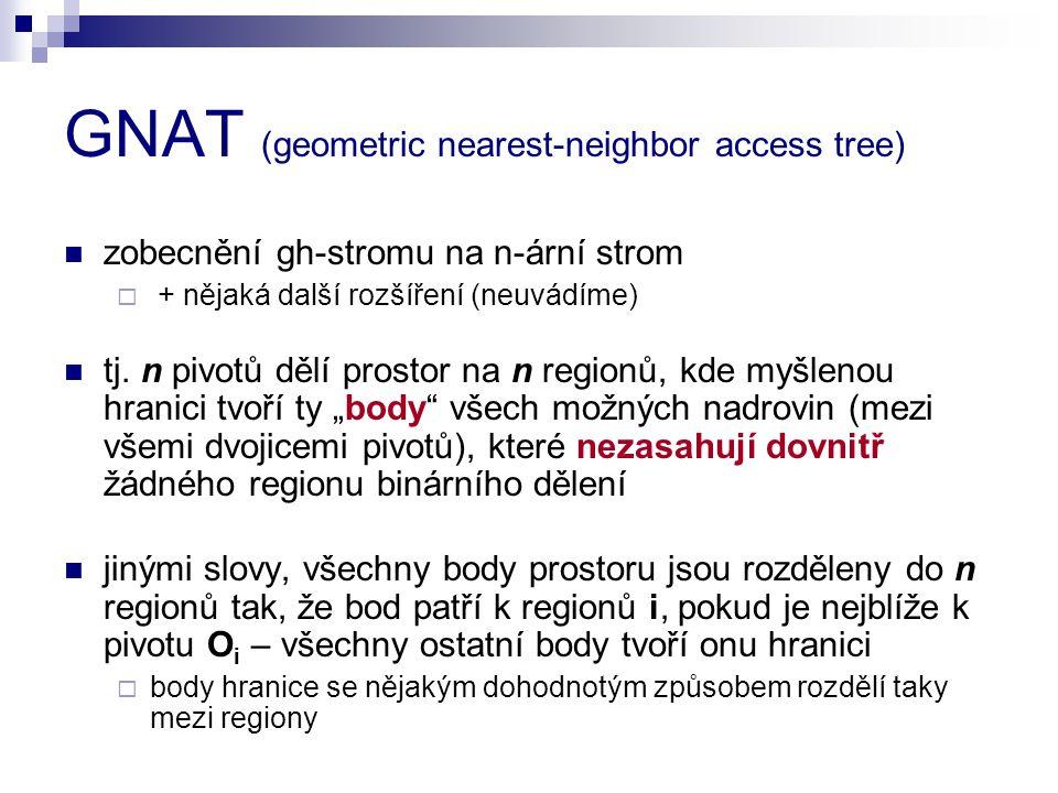 GNAT (geometric nearest-neighbor access tree) zobecnění gh-stromu na n-ární strom  + nějaká další rozšíření (neuvádíme) tj.