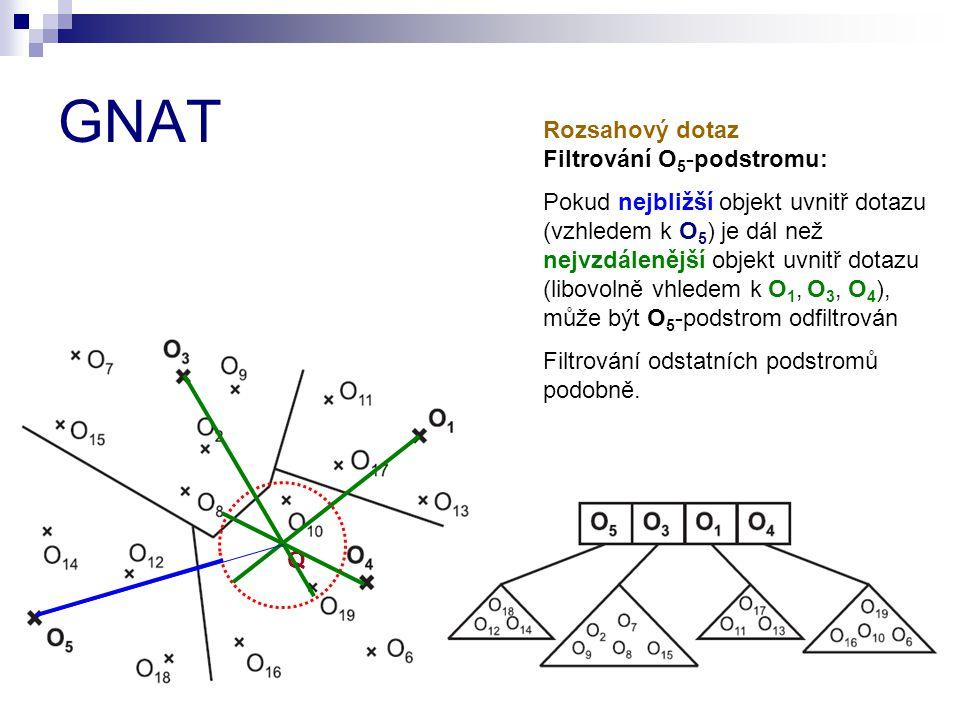 GNAT Q Rozsahový dotaz Filtrování O 5 -podstromu: Pokud nejbližší objekt uvnitř dotazu (vzhledem k O 5 ) je dál než nejvzdálenější objekt uvnitř dotazu (libovolně vhledem k O 1, O 3, O 4 ), může být O 5 -podstrom odfiltrován Filtrování odstatních podstromů podobně.