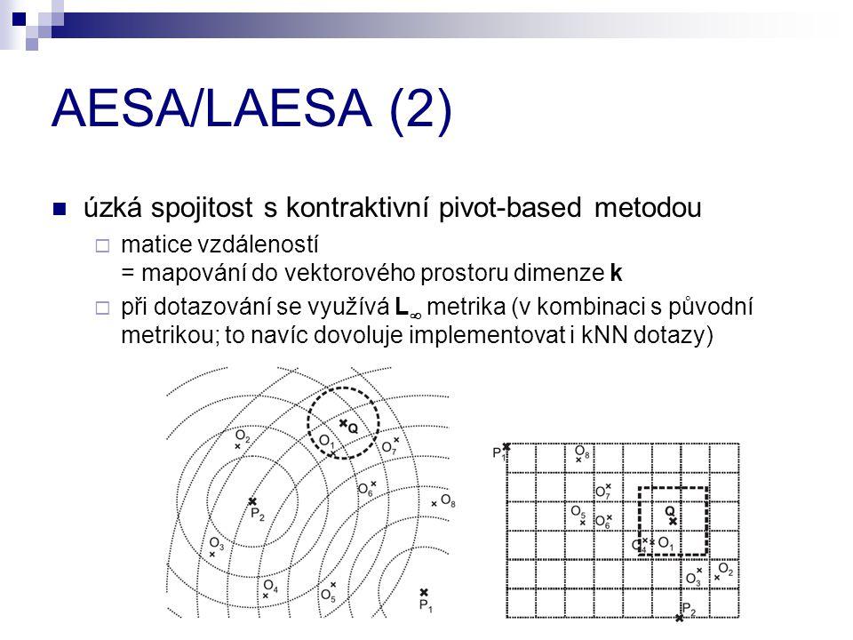 AESA/LAESA (2) úzká spojitost s kontraktivní pivot-based metodou  matice vzdáleností = mapování do vektorového prostoru dimenze k  při dotazování se využívá L  metrika (v kombinaci s původní metrikou; to navíc dovoluje implementovat i kNN dotazy)