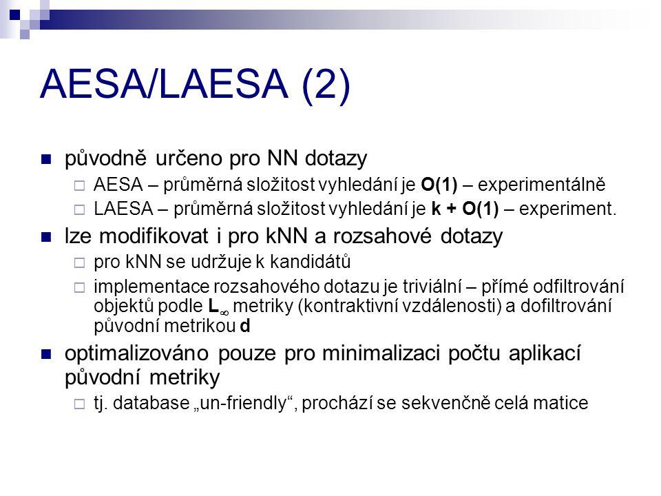 AESA/LAESA (2) původně určeno pro NN dotazy  AESA – průměrná složitost vyhledání je O(1) – experimentálně  LAESA – průměrná složitost vyhledání je k + O(1) – experiment.