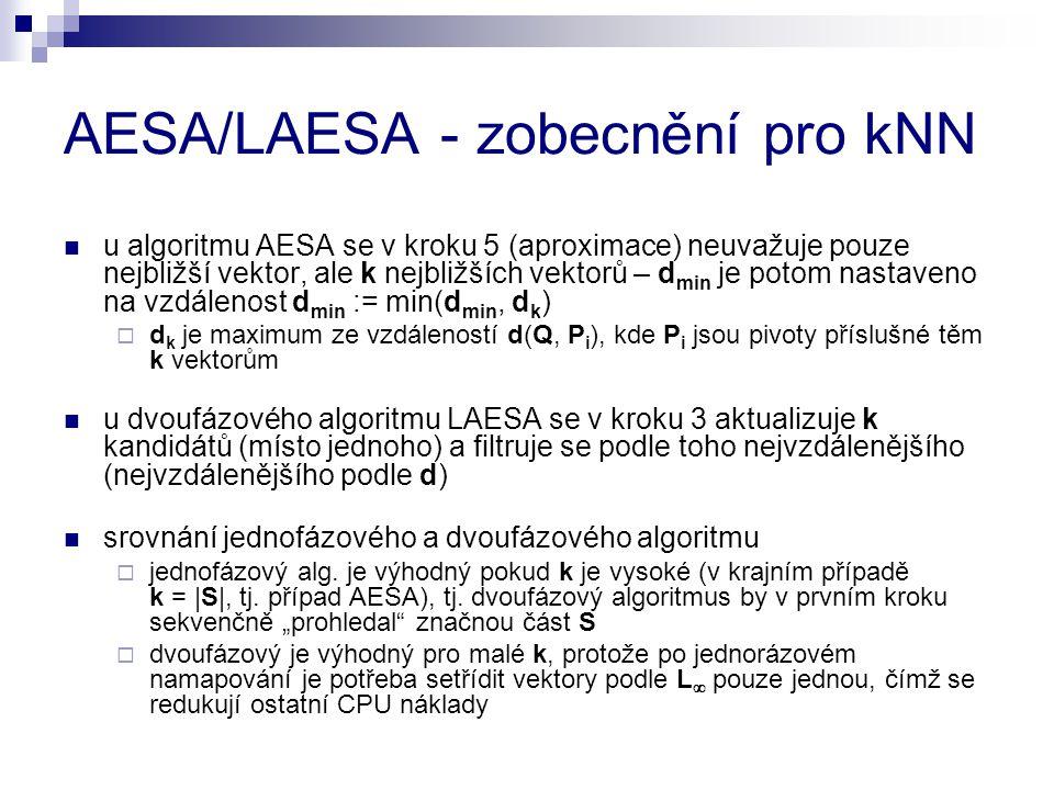 AESA/LAESA - zobecnění pro kNN u algoritmu AESA se v kroku 5 (aproximace) neuvažuje pouze nejbližší vektor, ale k nejbližších vektorů – d min je potom nastaveno na vzdálenost d min := min(d min, d k )  d k je maximum ze vzdáleností d(Q, P i ), kde P i jsou pivoty příslušné těm k vektorům u dvoufázového algoritmu LAESA se v kroku 3 aktualizuje k kandidátů (místo jednoho) a filtruje se podle toho nejvzdálenějšího (nejvzdálenějšího podle d) srovnání jednofázového a dvoufázového algoritmu  jednofázový alg.