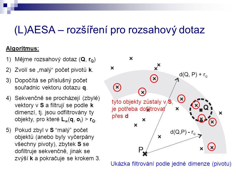 """(L)AESA – rozšíření pro rozsahový dotaz Algoritmus: 1)Mějme rozsahový dotaz (Q, r Q ) 2)Zvolí se """"malý počet pivotů k."""