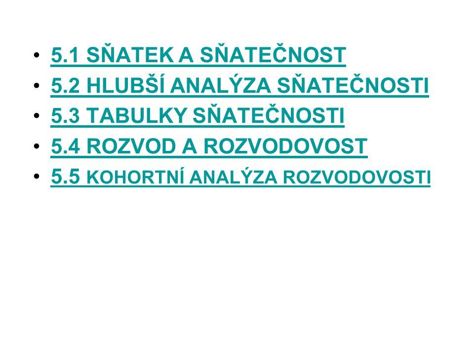 5.1 SŇATEK A SŇATEČNOST5.1 SŇATEK A SŇATEČNOST 5.2 HLUBŠÍ ANALÝZA SŇATEČNOSTI5.2 HLUBŠÍ ANALÝZA SŇATEČNOSTI 5.3 TABULKY SŇATEČNOSTI5.3 TABULKY SŇATEČN