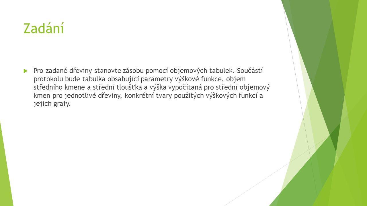 Zadání  Pro zadané dřeviny stanovte zásobu pomocí objemových tabulek. Součástí protokolu bude tabulka obsahující parametry výškové funkce, objem stře