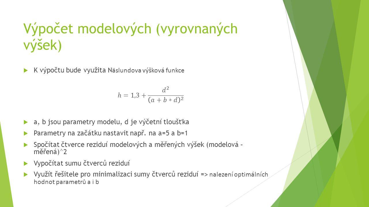 Výpočet modelových (vyrovnaných výšek)