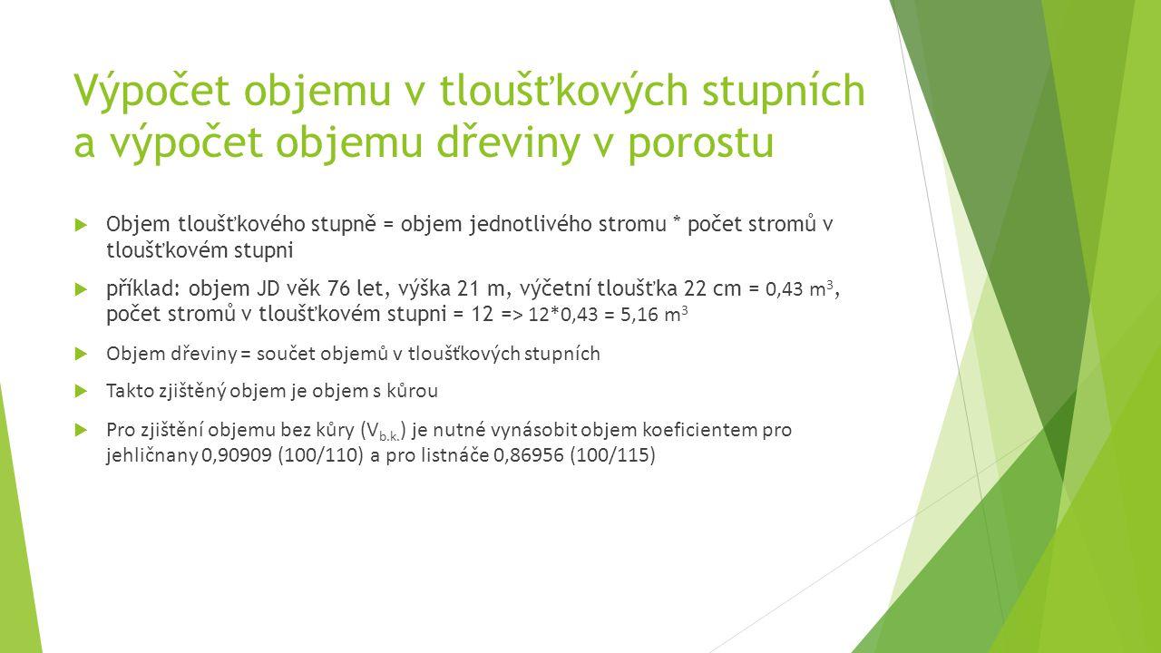 Výpočet objemu v tloušťkových stupních a výpočet objemu dřeviny v porostu  Objem tloušťkového stupně = objem jednotlivého stromu * počet stromů v tlo
