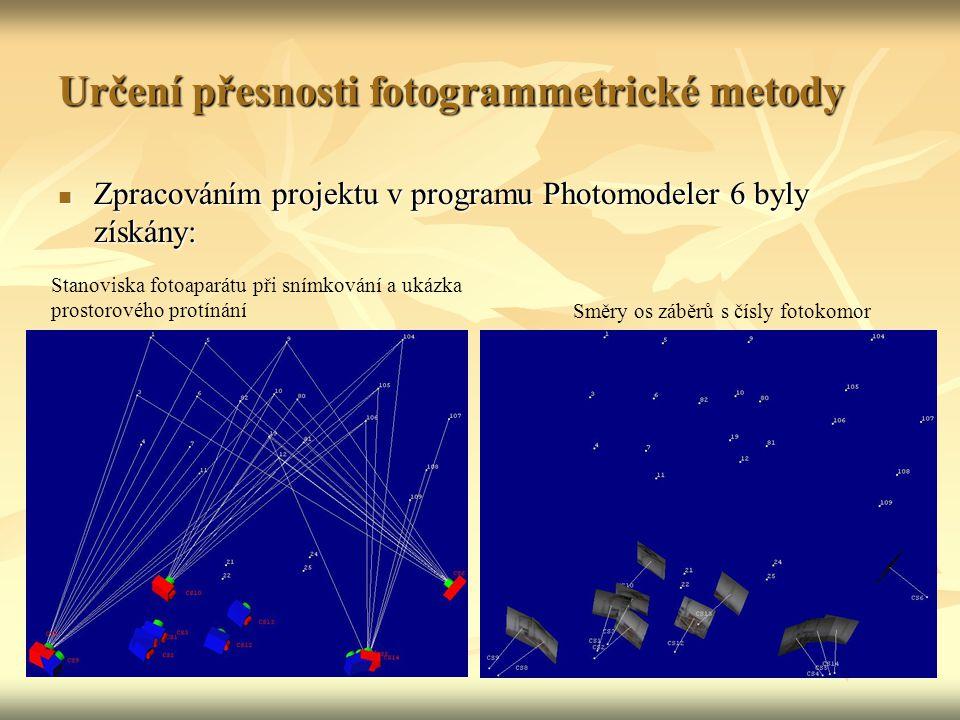 Určení přesnosti fotogrammetrické metody Zpracováním projektu v programu Photomodeler 6 byly získány: Zpracováním projektu v programu Photomodeler 6 byly získány: Stanoviska fotoaparátu při snímkování a ukázka prostorového protínání Směry os záběrů s čísly fotokomor