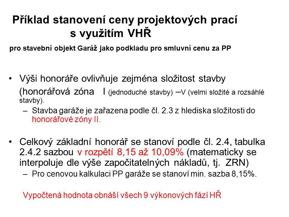 Příklad stanovení ceny projektových prací s využitím VHŘ pro stavební objekt Garáž jako podkladu pro smluvní cenu za PP Výši honoráře ovlivňuje zejmén