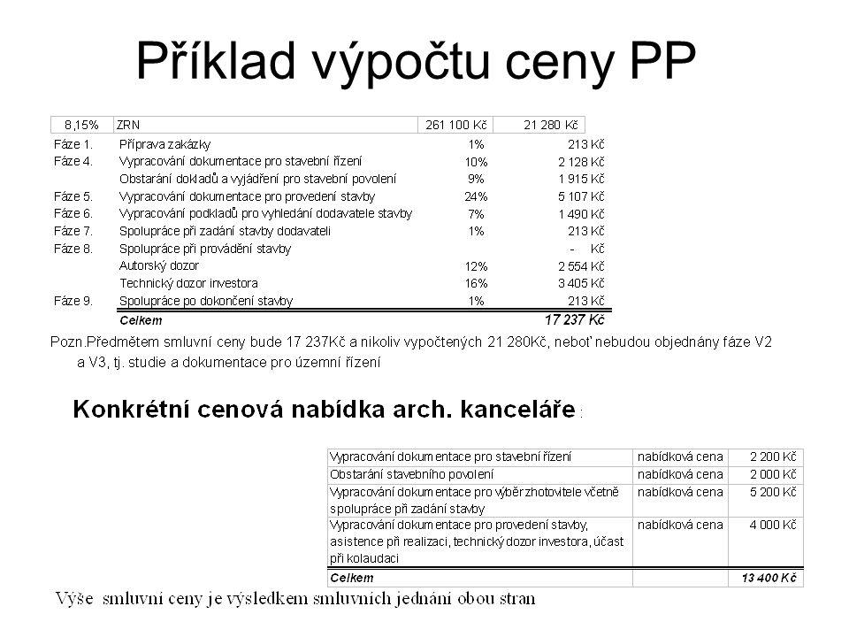 Příklad výpočtu ceny PP