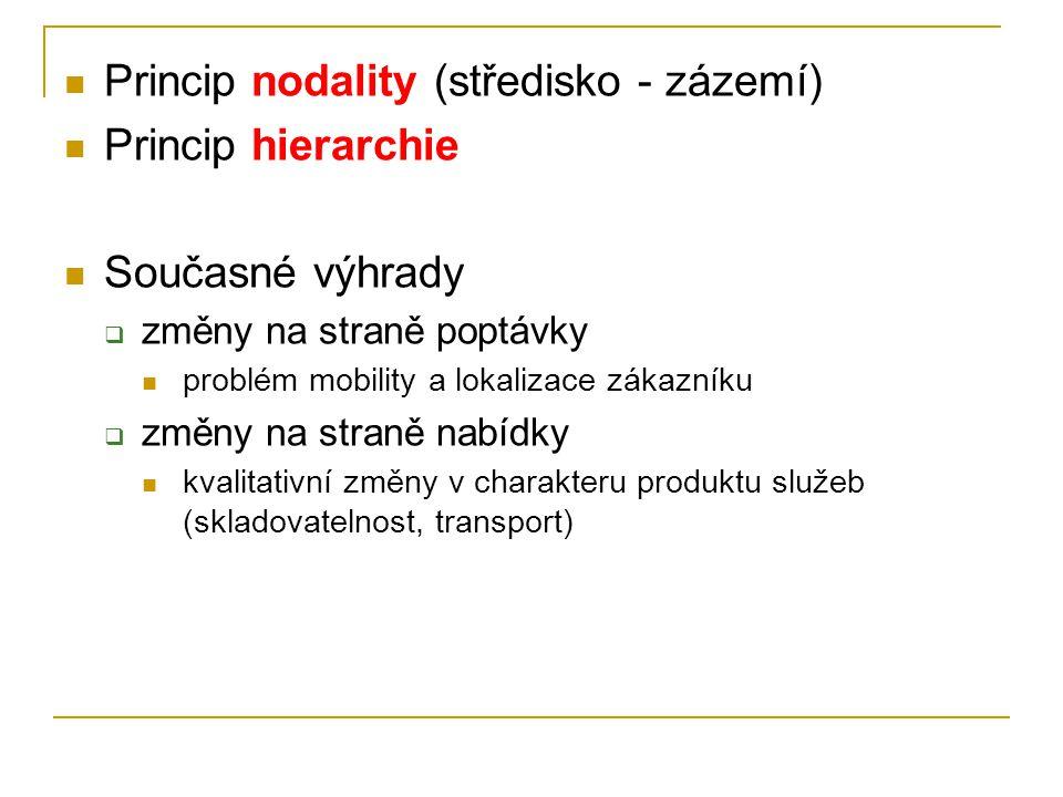 Princip nodality (středisko - zázemí) Princip hierarchie Současné výhrady  změny na straně poptávky problém mobility a lokalizace zákazníku  změny na straně nabídky kvalitativní změny v charakteru produktu služeb (skladovatelnost, transport)
