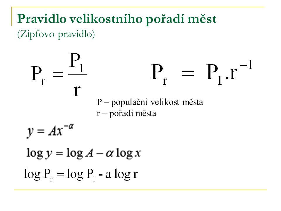 Pravidlo velikostního pořadí měst (Zipfovo pravidlo) P – populační velikost města r – pořadí města