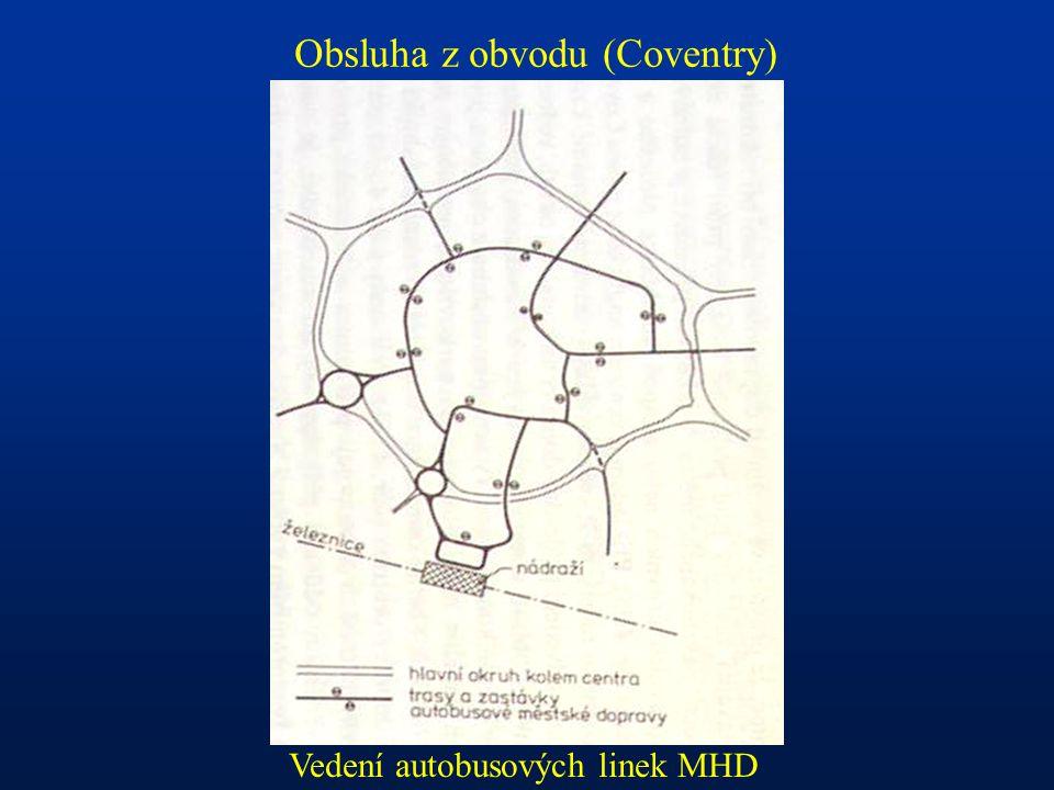 Obsluha z obvodu (Coventry) Vedení autobusových linek MHD
