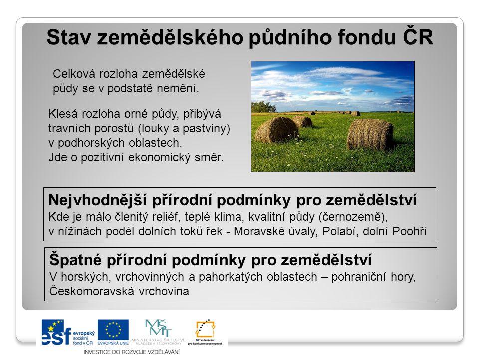 Stav zemědělského půdního fondu ČR Klesá rozloha orné půdy, přibývá travních porostů (louky a pastviny) v podhorských oblastech. Jde o pozitivní ekono