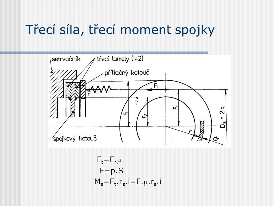 Třecí síla, třecí moment spojky tvoří-li třecí plocha kruhový prstenec, pak elementární třecí moment spojky: dM s =2..r 2.p..i.dr za předpokladu, že tlak na obložení bude na celý ploše stejný, přenese spojka třecí moment: účinný poloměr spojky je tedy: součinitel bezazbestového třecího obložení =0,30,4